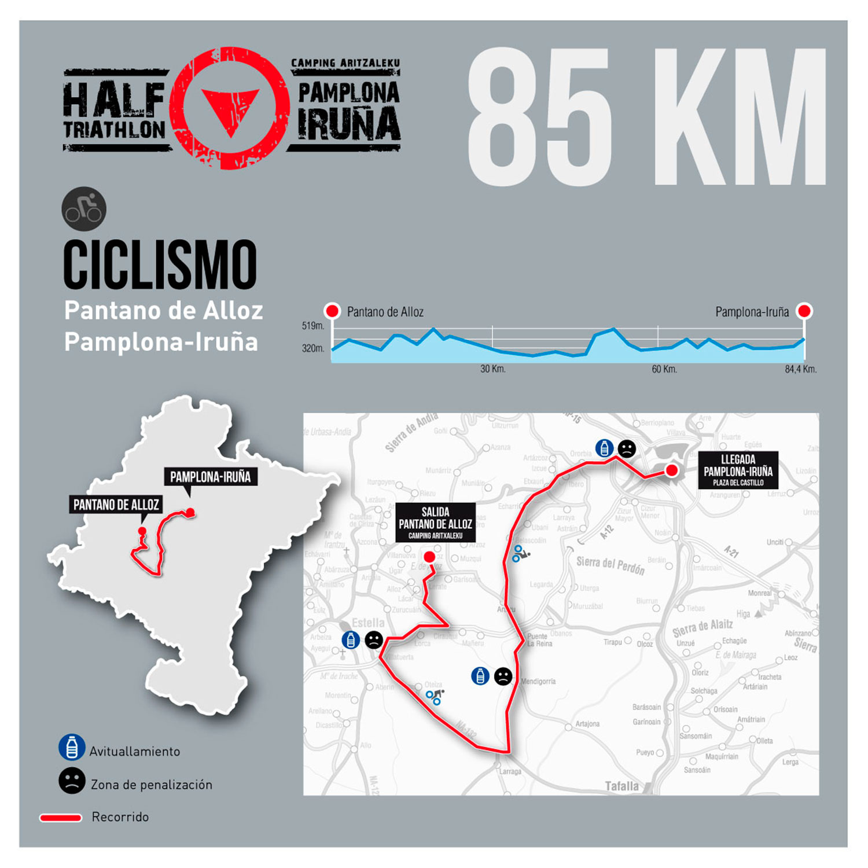 recorrido-ciclismo-triatlon-pamplona
